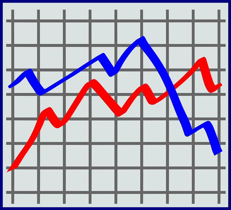 analiza statystyczna wyników badań